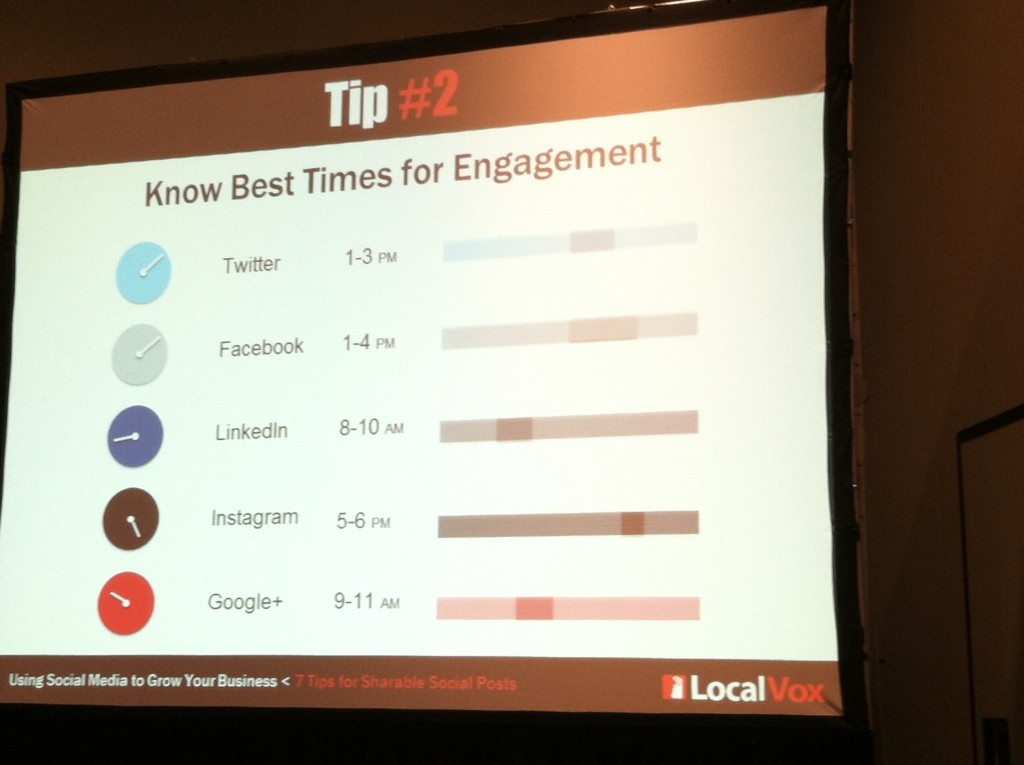 social media - best times for engagement from David Lane